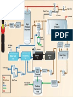 Flowline Dong Fig1