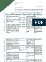 caractersticasdelastcnicasdeestudio-100301234227-phpapp01