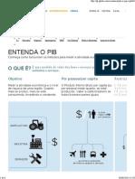 G1 Economia – O que é o PIB