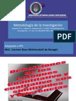 Mdi.resumen de Metodologia de La Investigacion Sampieri