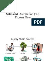SD Process Flow
