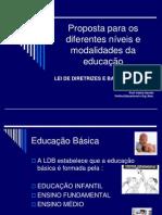 Educação Básica LDB