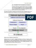 Multimedia Middleware - Embedded Product and Application development
