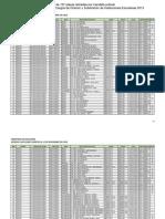 Plazas Retiradas Mandato Judicial 201311151706