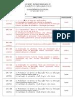 2. Cronograma - Est. II