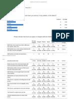 culture survey results