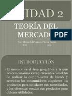UNIDAD 2 Economia Empresarial