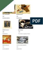 Tarea de Artes Autores de Obras Abstractas