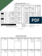 cadet schedule - 2nd qtr fy 14