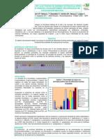 Evaluación de la actividad de enzimas extracelulares en cepas de hongos levaduriformes recuperados de localización mucosa