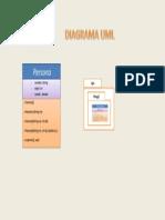 Diagrama UML Actividad 1.2