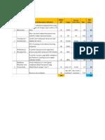 Download Contoh KPI SDM