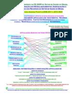 Ddsts Ro2008 2001comunidade Ocppeabirusredepearbiruspacdasadesubsdios v1aevoluoconflitivaccpmf 090302100035 Phpapp01