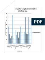 SHP_Average_Investment_Cost  Small Hydropower Low Head Average Investment Cost Ôé¼-kW in EU  member states