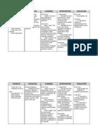 nursing care plan for copd pdf
