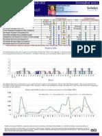 Big Sur Coast Homes Market Action Report Real Estate Sales for November 2013