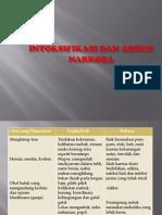 Intoksikasi Dan Adiksi Narkoba