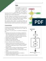 Diagrama de Flujo - Wikipedia