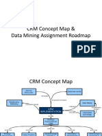 CRM Concept Map