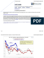 From the Desk of David Gratke   Commentary   Where do the markets go from here