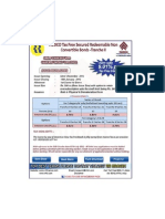 HUDCO Tax Free Secured Redeemable NCD Bond- Tranche II