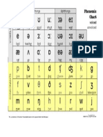 EC Phonemic Chart