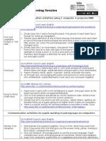 Blended Learning - CTPC