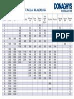 Marine Brochure Breakload Chart 2010