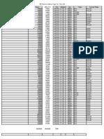 File#193Pheonix Portfolio.xls(Clean)(2)
