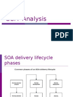 SOA Analysis