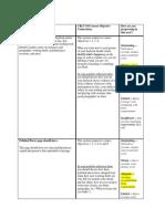 portfolio section assessment