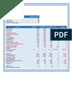 Finncial Analyst