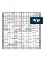 Pauta de Programación MTV del 06 al 15 de Dic 2013.pdf