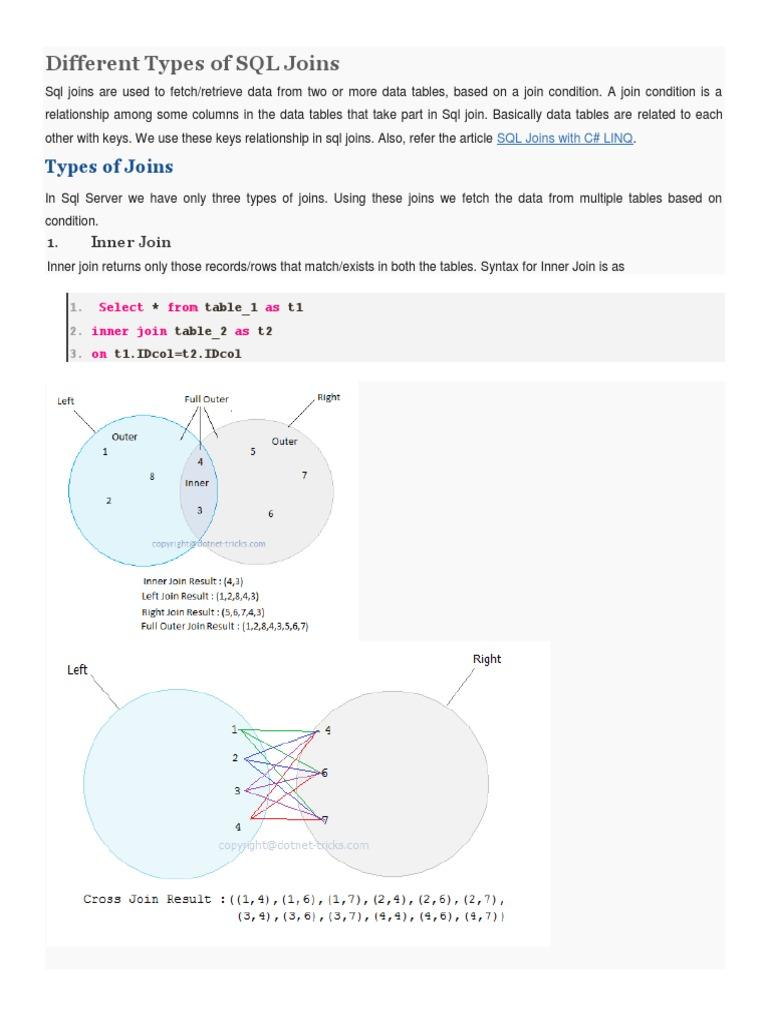 Different Types of SQL Joins | Sql | Software Design