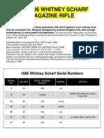 The 1886 Whitney Scharf Magazine Rifle