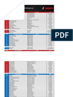 Tudor United SportsCar Championship entry lists for GTLM, GTD classes