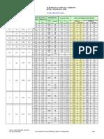 Especificacion Tuberia Astm a53