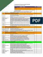 SGSI - ISO 27001 Anexo A 2012-02