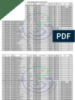 hasil-rangking-cat-cpns-2013.pdf