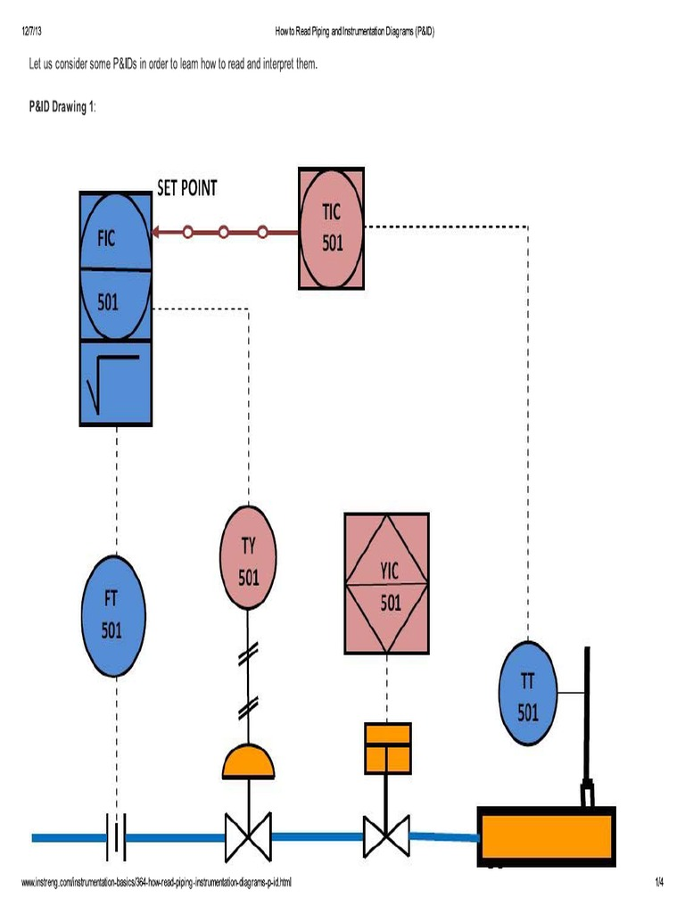 How To Read A Piping Diagram