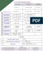 Formula Sheet (1)