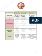 pattydicas_licitacao_quadro-comparativo-dispensável-inexigibilidade-dispensada