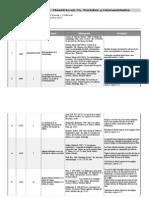 Plan de Trabajo ASC. Masson 2013
