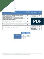 Evaluacion Materia 3Innovacionsocial v2