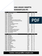 Passing Grade Ips