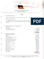 PTI External Audit for the Year 2012-13