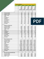 3_Burmu_Business Plan Producer Comnpany
