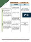 EDRL442 Fall2013 KarenBerrios Assignment 3 Reading PLANNER