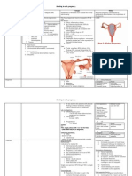 Ddx of Bleeding in Early Pregnancy