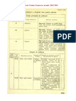 Utilizarematerial-placute (1)